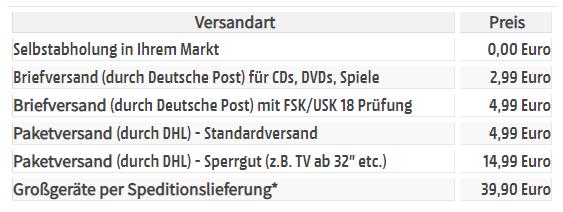 Die Liefermöglichkeiten von MediaMarkt